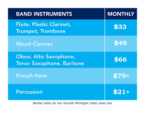 Band Rentals Pricing Table 2021.png