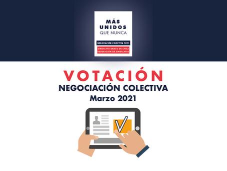 Votación Negociación Colectiva, marzo 2021