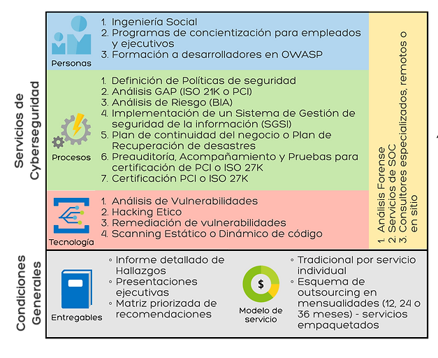 IS SERVICES (1).png