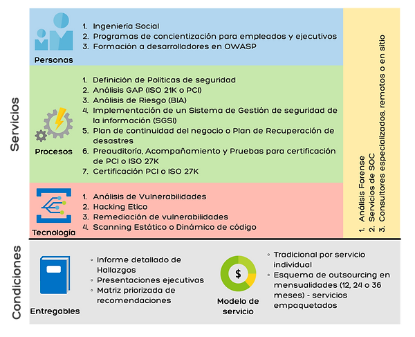 IS SERVICES (4).png
