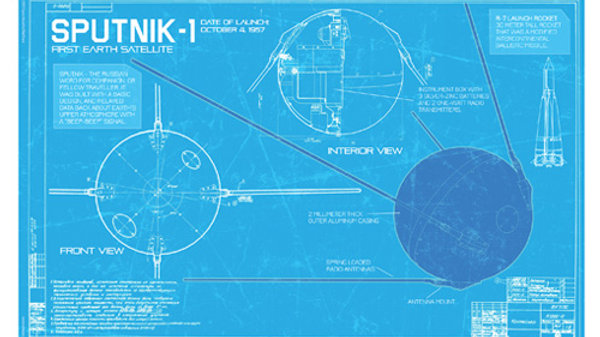 Retro Rocket: Sputnik Blueprint