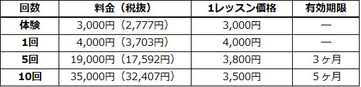 レッスン料金表2018.9.14 トリオグループ.png