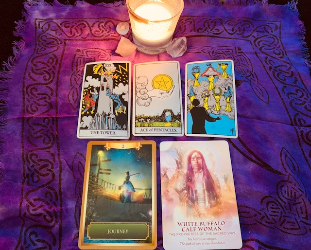April reading for Earth signs