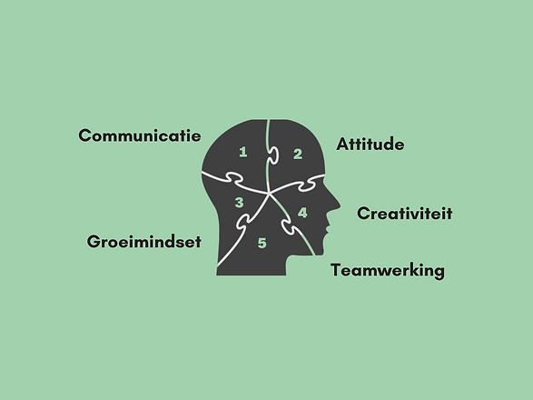 Communicatie (2).png