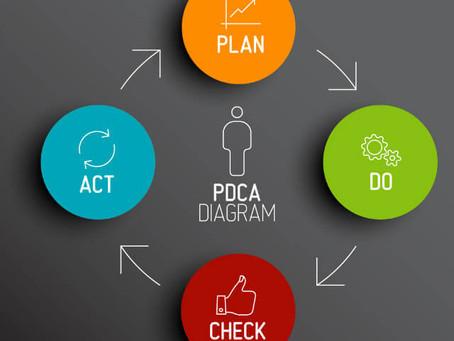 Como o Método PDCA Pode Alavancar os Resultados do Seu Negócio?