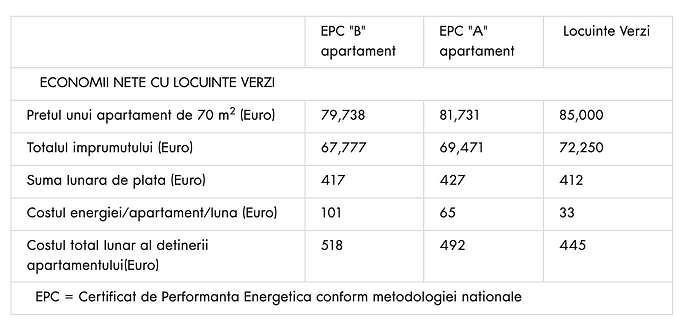 analiza comparativa .png