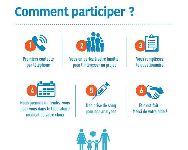 Descendance-Comment_participer.png