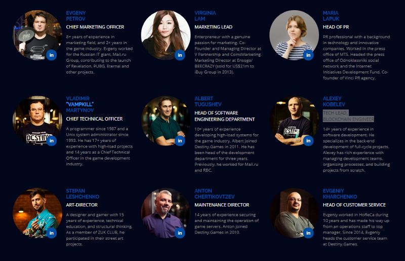 abyss ico team members details
