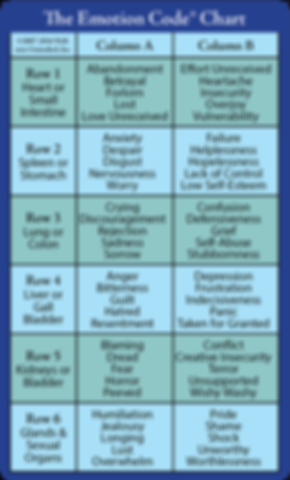 emotion-code-chart-2016.png