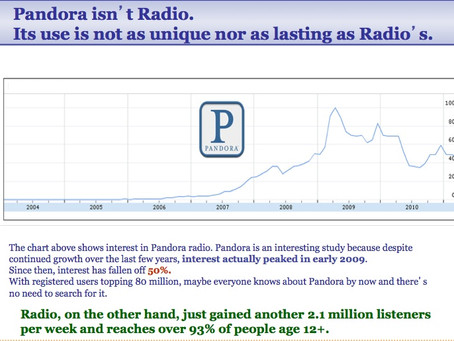 One Radio Council's Dumb Attempt to Reposition Pandora