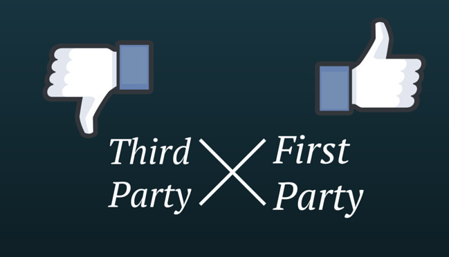 Why Buy Third Party Leads…? Build Your Own Brand