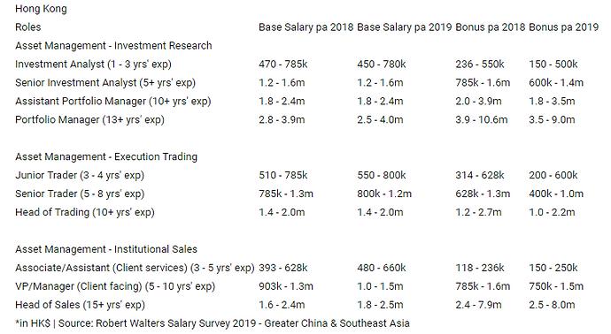 HK Salary + Bonus 2018 2019.PNG