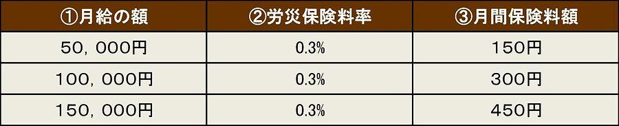 保険料表労災カットOK.jpg