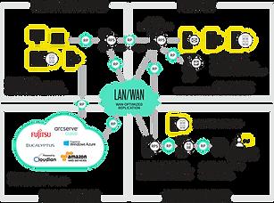 LAN-WAN-diagram-2018-rebrand-1024x760.pn