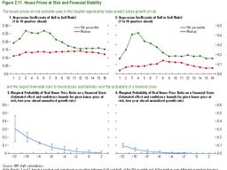 Subida sincronizada de los precios de la vivienda en el mundo, ¿qué riesgos trae?