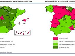 El apetito de los compradores extranjeros por el ladrillo español crece, las compraventas de viviend