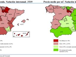 Murcia, única CCAA donde no cae la compra de vivienda en el tercer trimestre de 2019