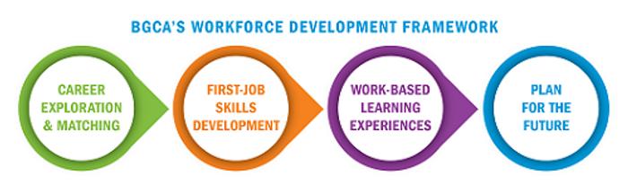 Workforce_Development_Framework.png