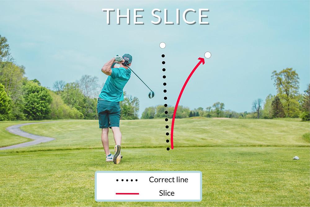 correct_swing_versus_slice