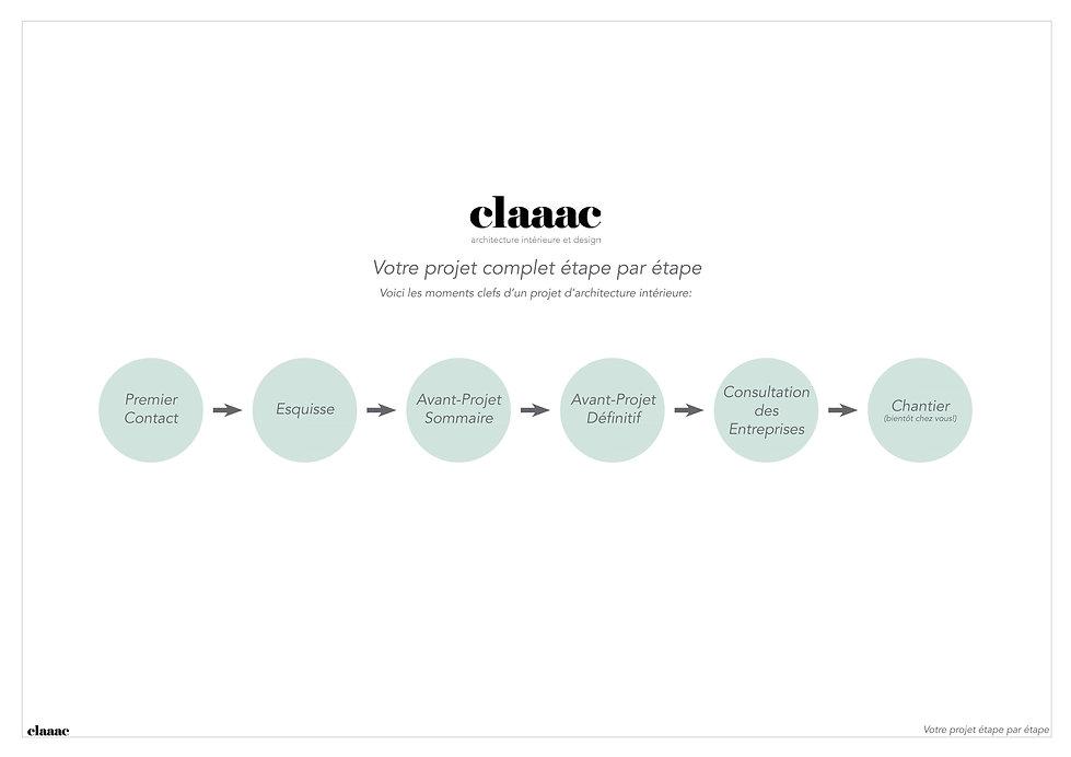 CLAAAC_votre projet-2.jpg
