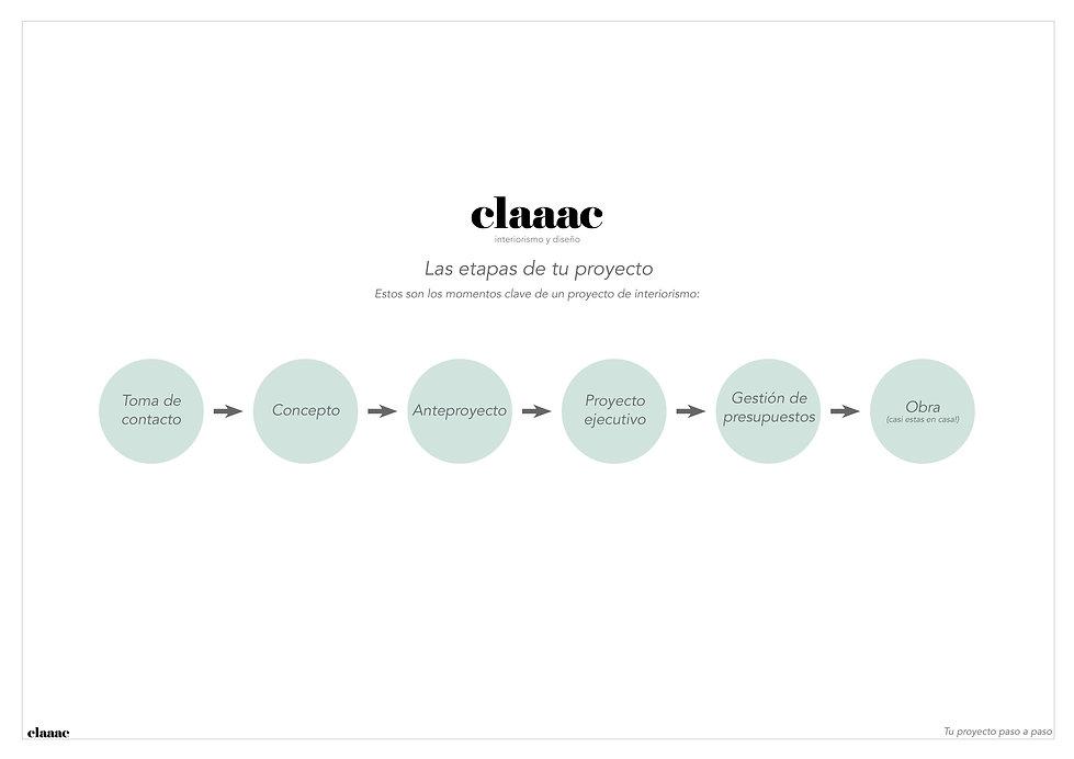 CLAAAC_tu proyecto2.jpg