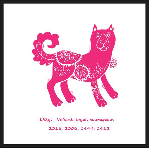 chinese calendar dog