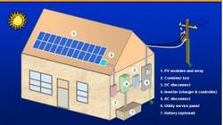 Solar-300x168