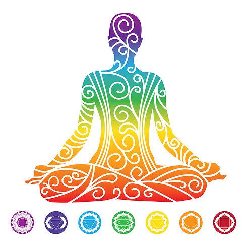 Chakra Yoga Training picture.jpg
