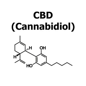 CBD Cannabidiol Chemical Structure