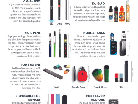 How to Spot Teen Vaping