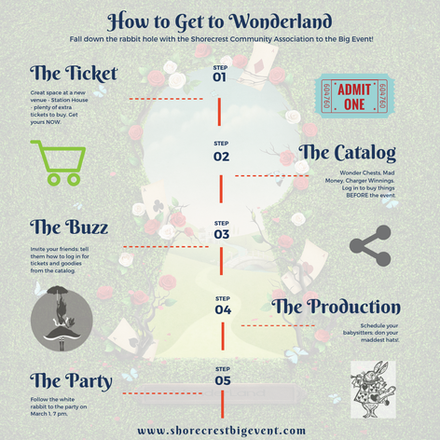 Copy of Get to Wonderland Infographic