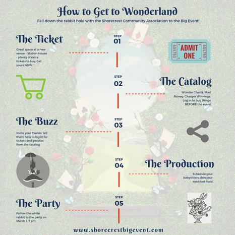 Copy of Get to Wonderland Infographic