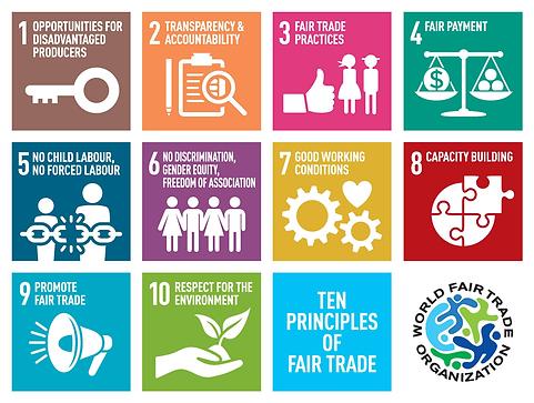 10-principles-fair-trade.png