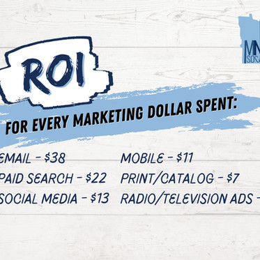 Digital Marketing - The Hunt for ROI