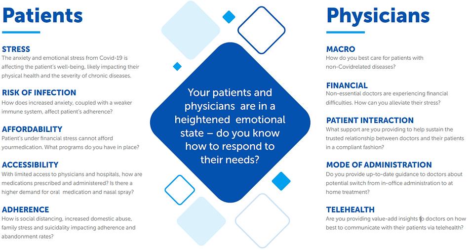 EI Patients Physicians.png