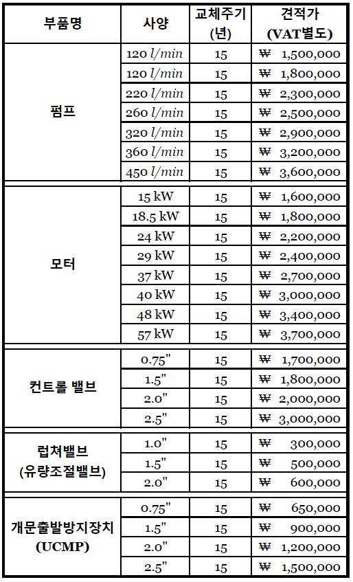 가격정보2.PNG