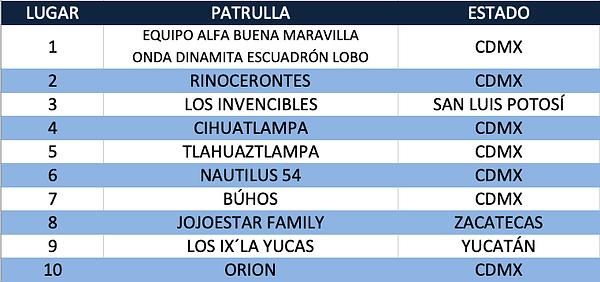 Captura de Pantalla 2020-09-19 a la(s) 1