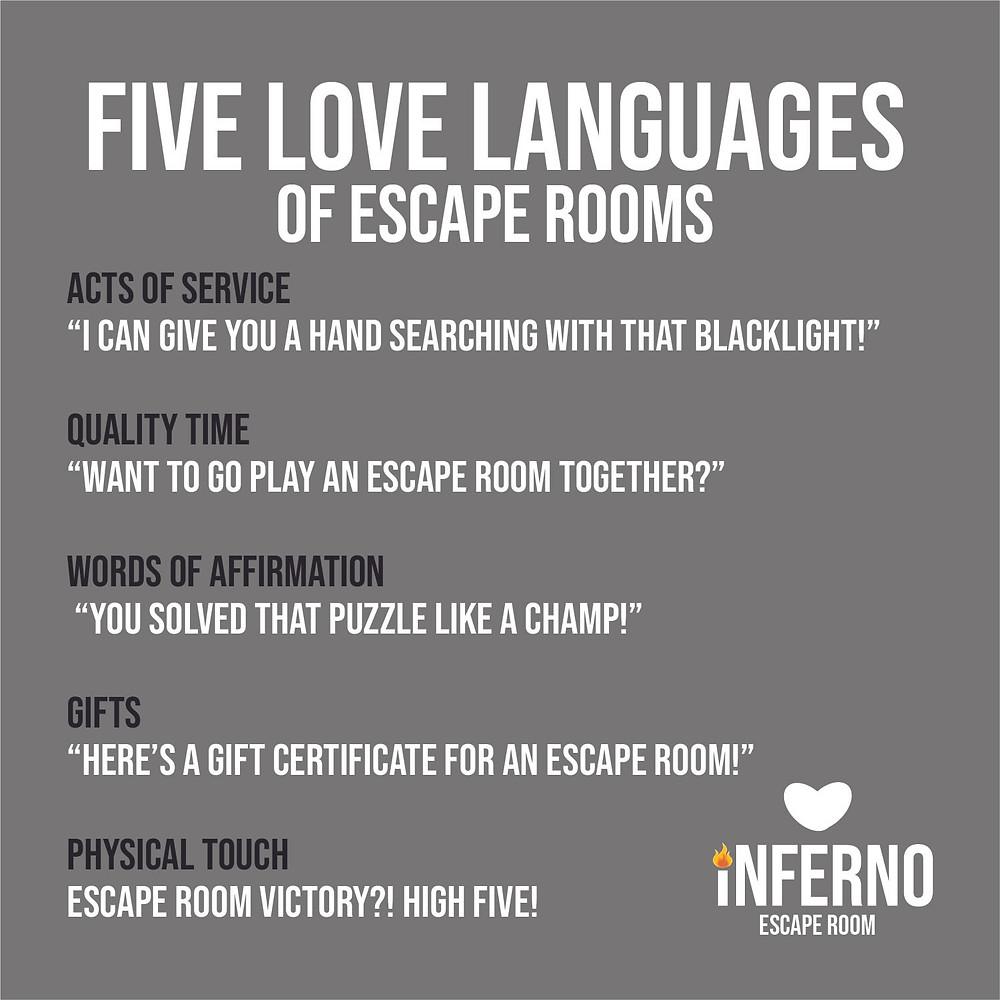 Five Love Languages of Escape Rooms