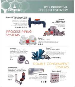 ipex industrial overview