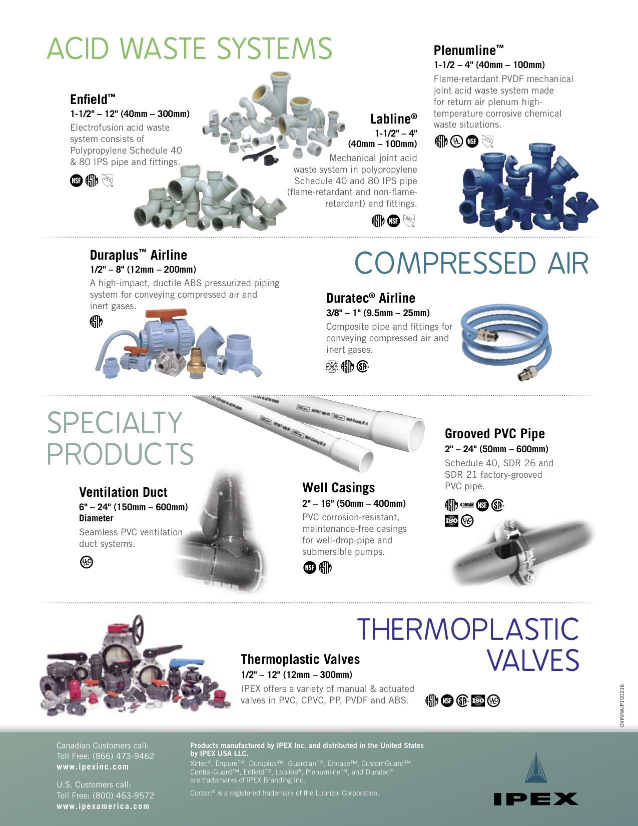 Industrial Product Overview[2]