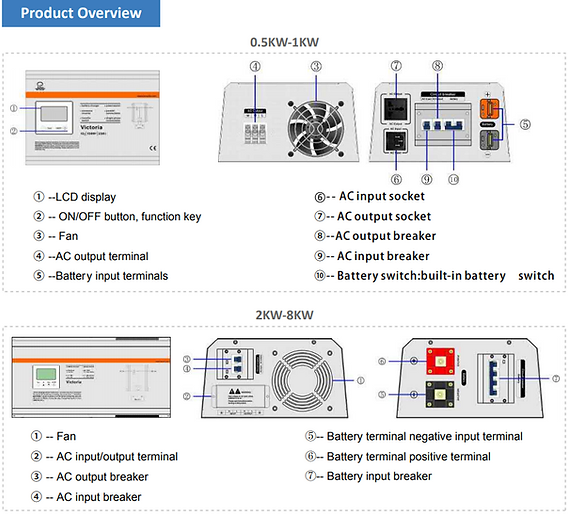 BR Solar Inverter Features.PNG