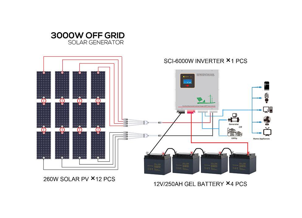3KW solar panel system.jpg