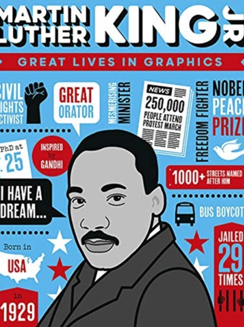 Great Lives in Graphics: Martin Luther King