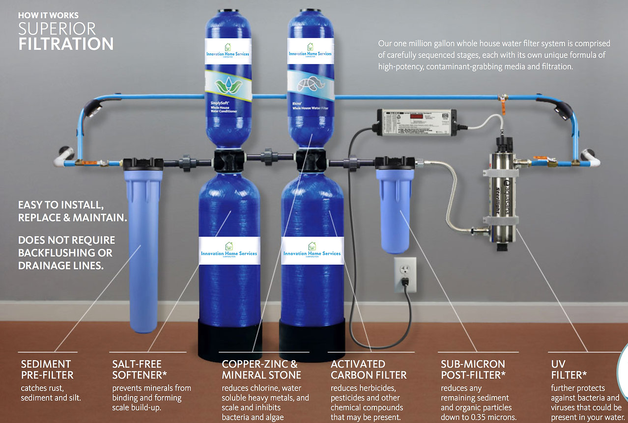 IHS water filters.jpg