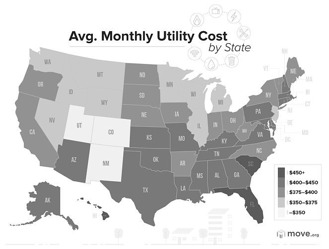 MOVE-Average-Utilities-Cost-map_edited.j