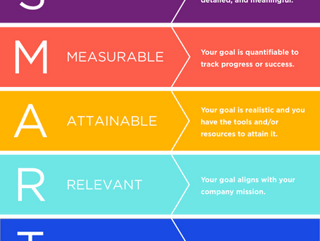 How to make Goals that work: A Guide from YOC