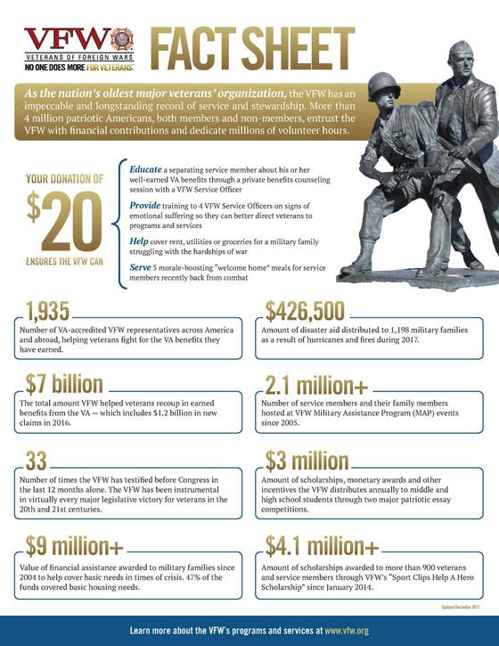 VFW Fact Sheet