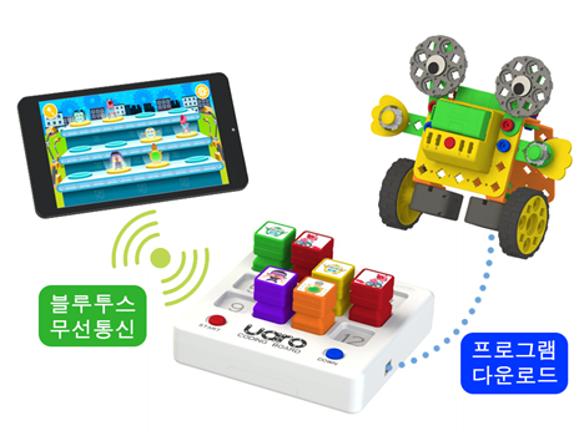 Tablilla y Robot UARO