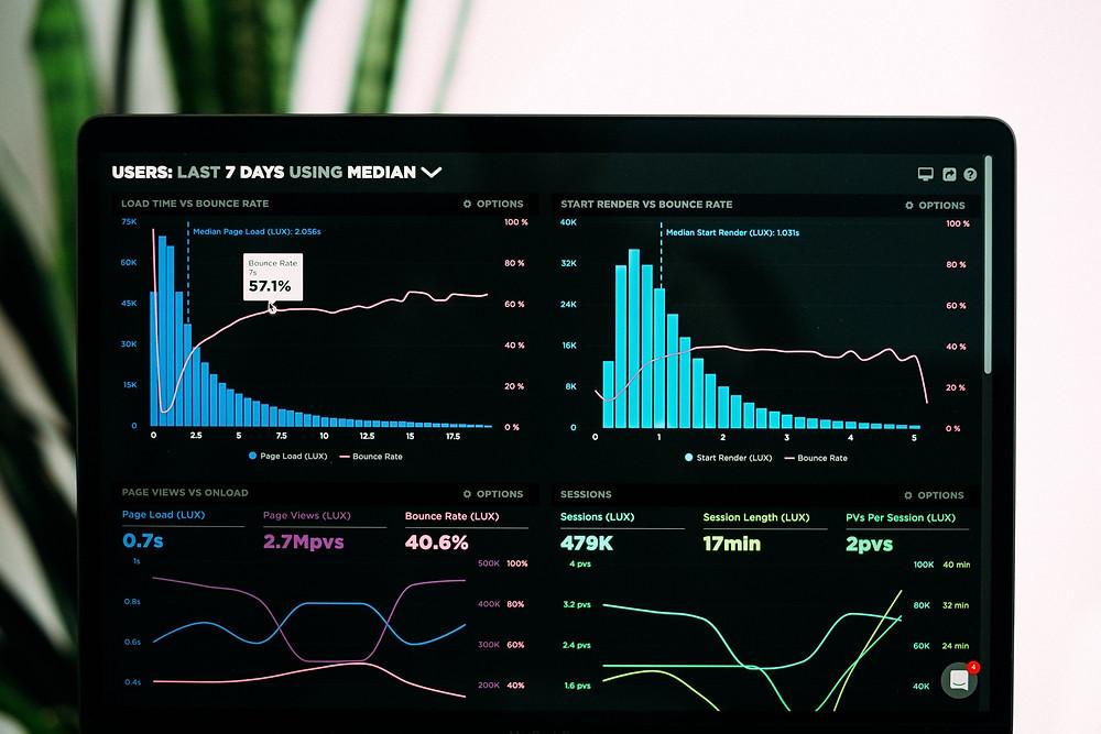 Foto de um gráfico para explicar o que é um repique