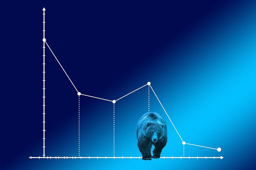 Gráfico de um bear market.